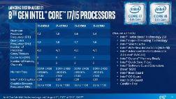 Intel Kaby Lake Refresh - первые устройства на чипах восьмого поколения будут доступны осенью